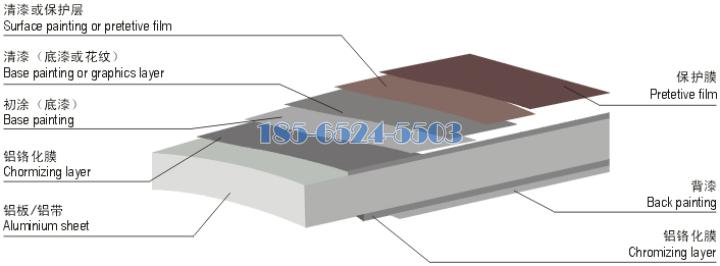 氟碳鋁單板成分結構