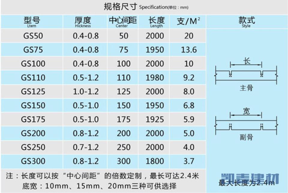铝格栅标准尺寸