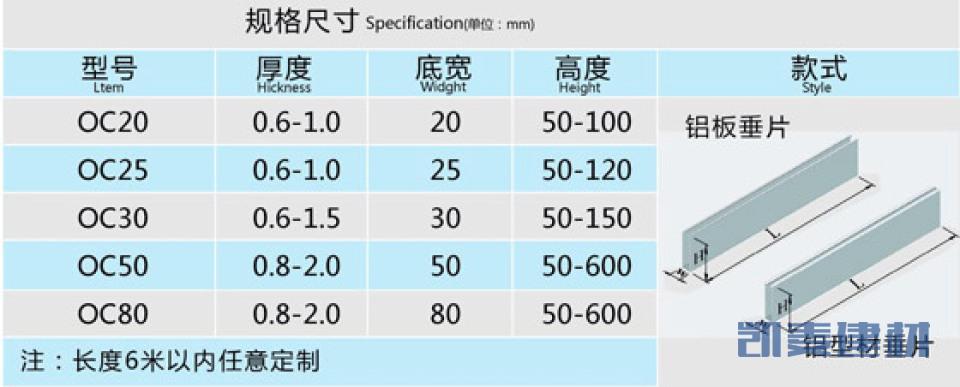 U型铝方通规格标准