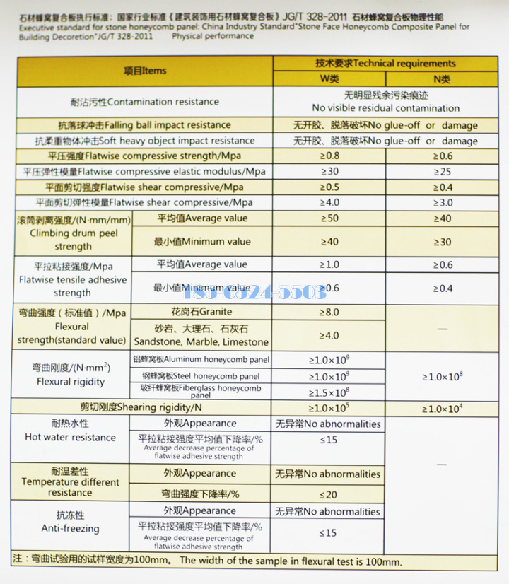 石材鋁蜂窩生產標準